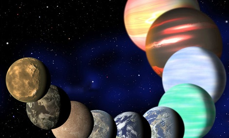 The different types of planets in our Milky Way galaxy detected by NASA's Kepler spacecraft.