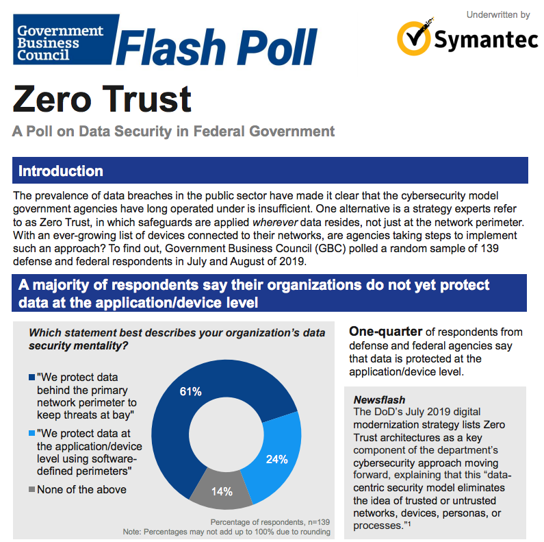 Zero Trust: A Poll on Data Security in Federal Government
